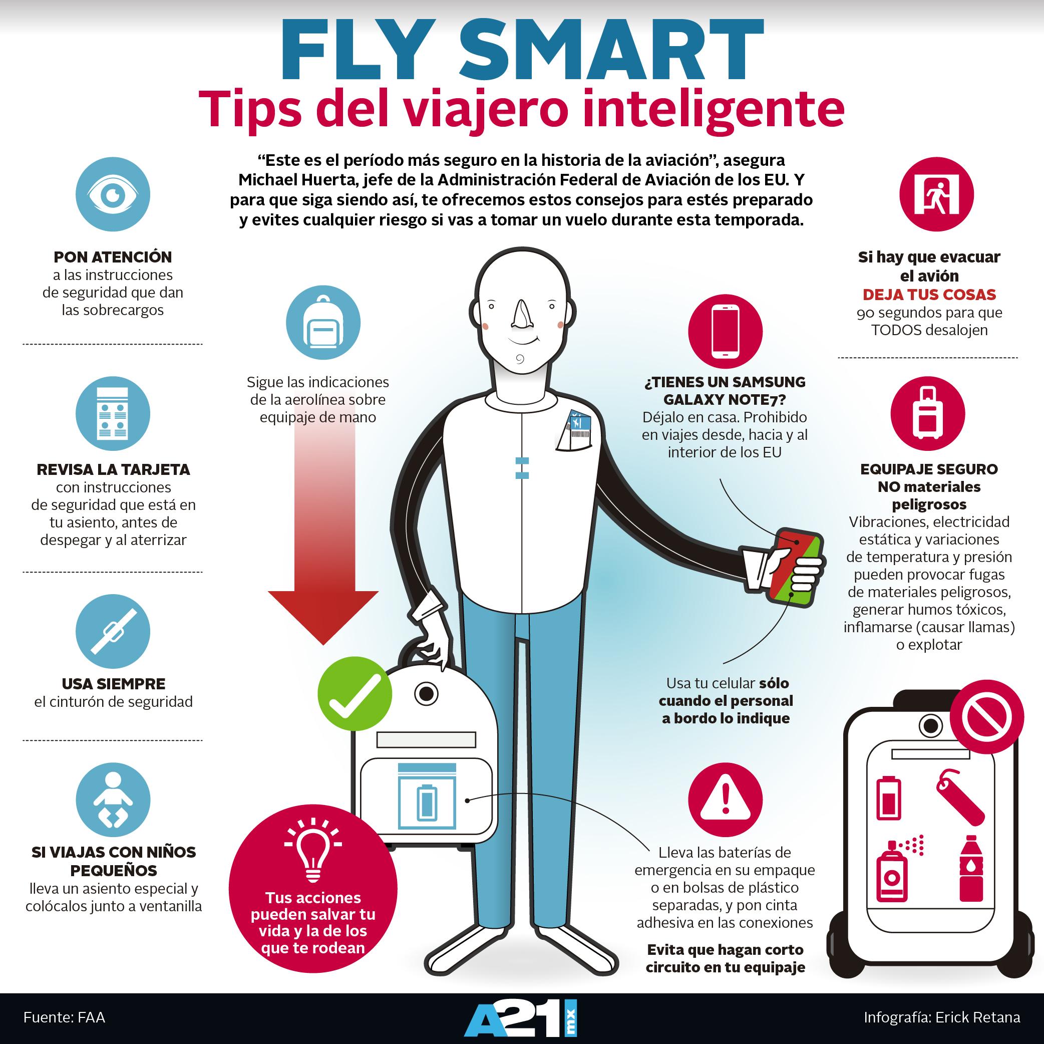 Tips viajero inteligente