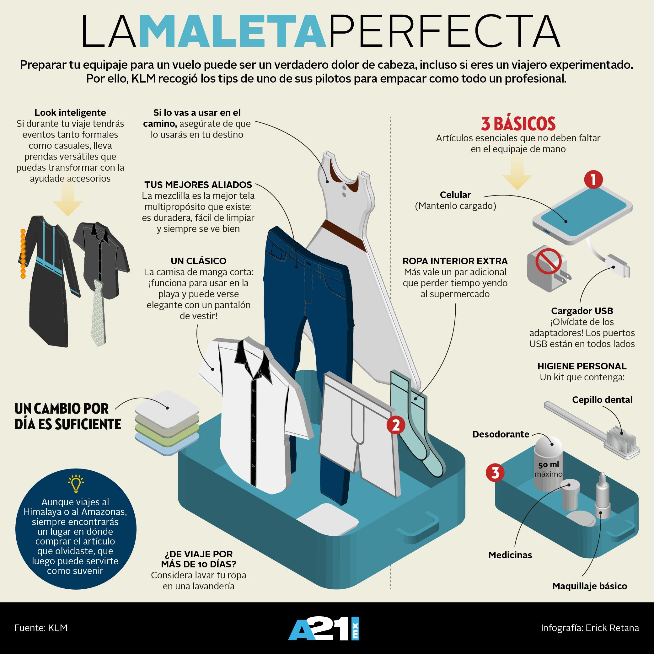 maleta_perfecta