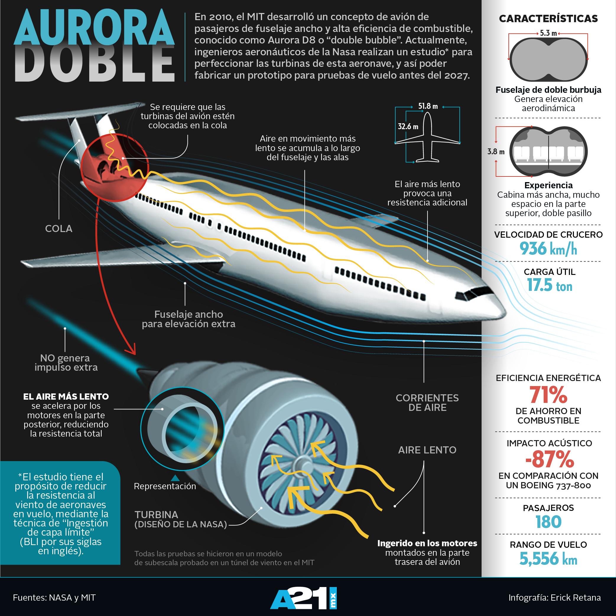 Nasa-MIT-Aurora-D8