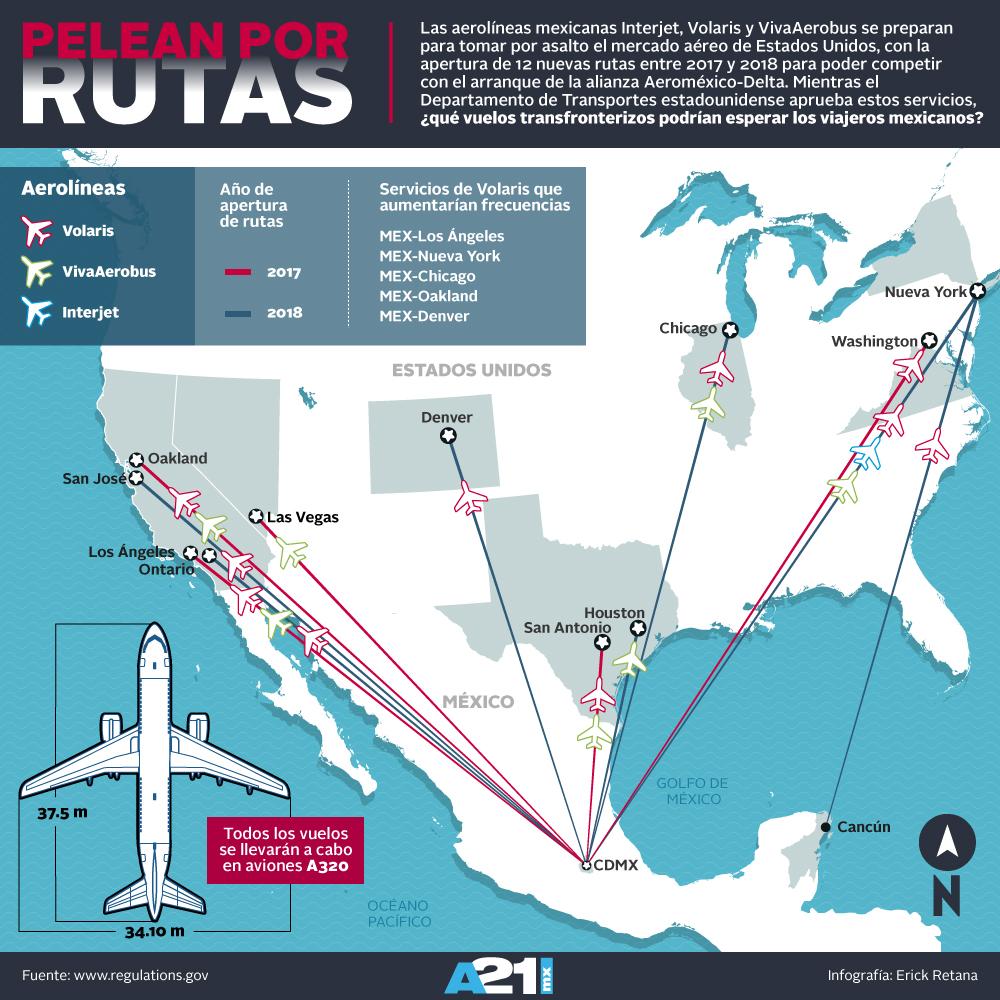 Pelea por las rutas (Infografía)